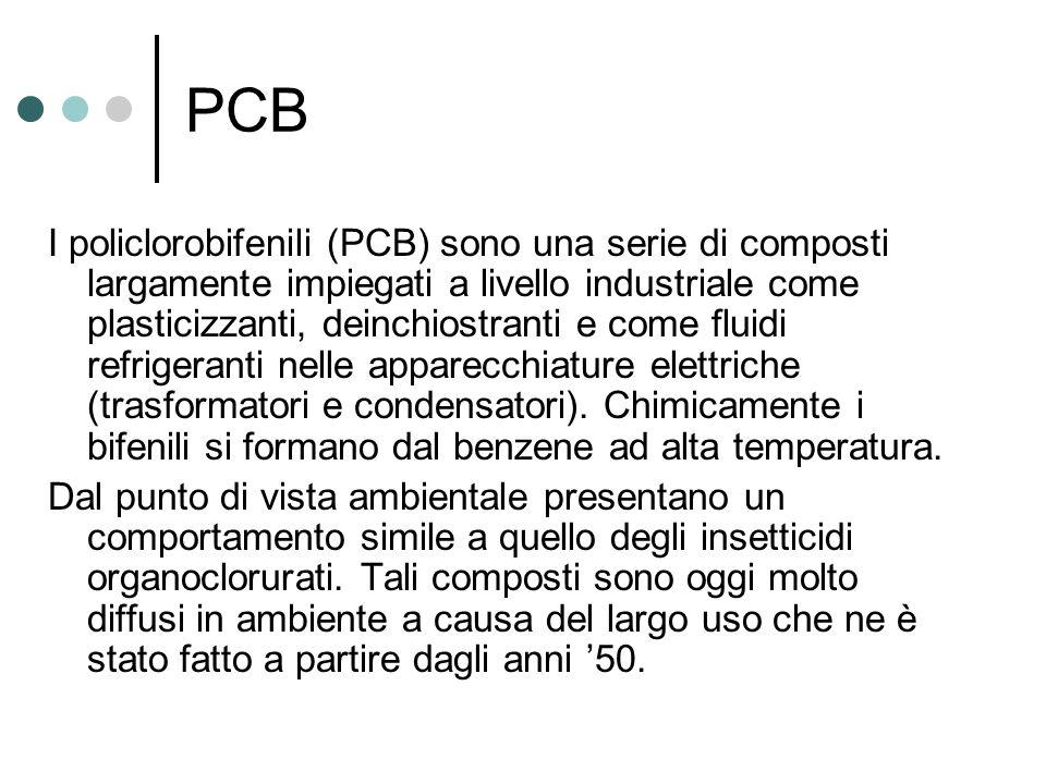 PCB I policlorobifenili (PCB) sono una serie di composti largamente impiegati a livello industriale come plasticizzanti, deinchiostranti e come fluidi
