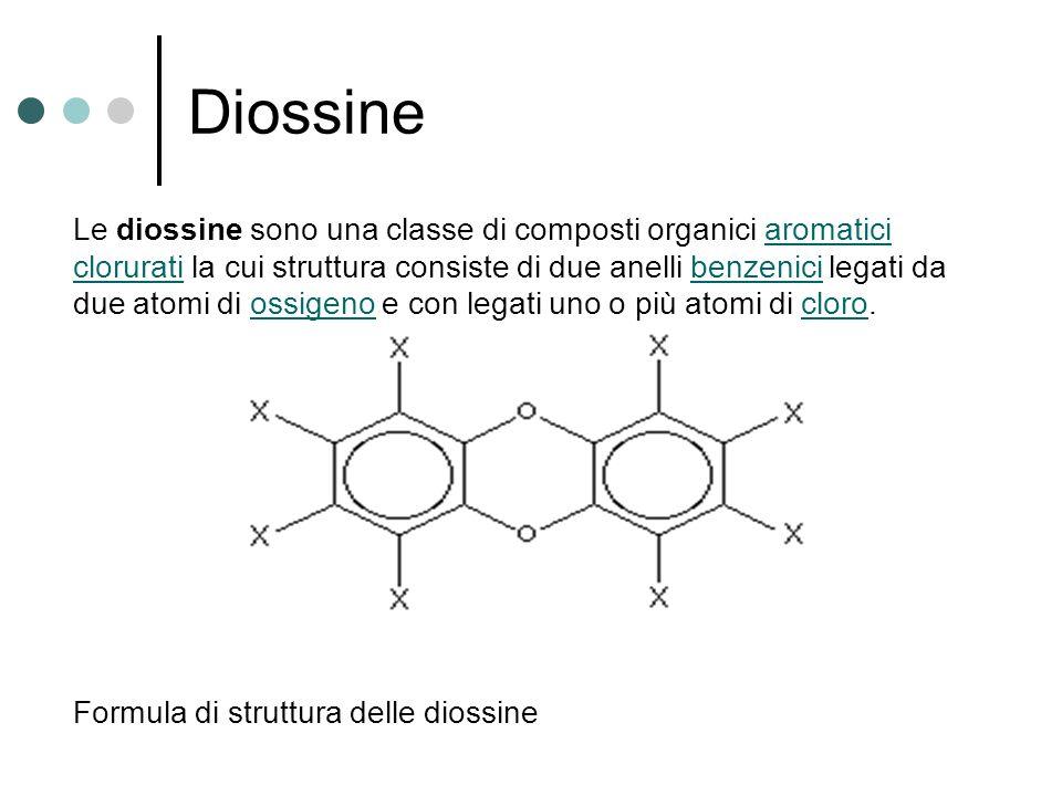 Le diossine sono una classe di composti organici aromatici clorurati la cui struttura consiste di due anelli benzenici legati da due atomi di ossigeno