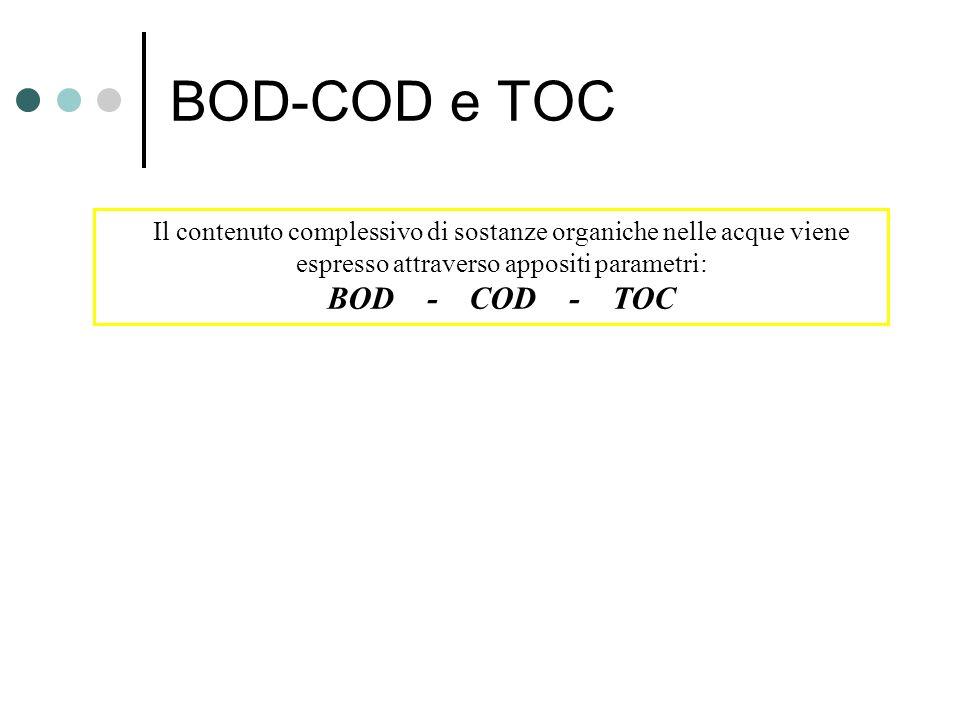BOD-COD e TOC Il contenuto complessivo di sostanze organiche nelle acque viene espresso attraverso appositi parametri: BOD - COD - TOC