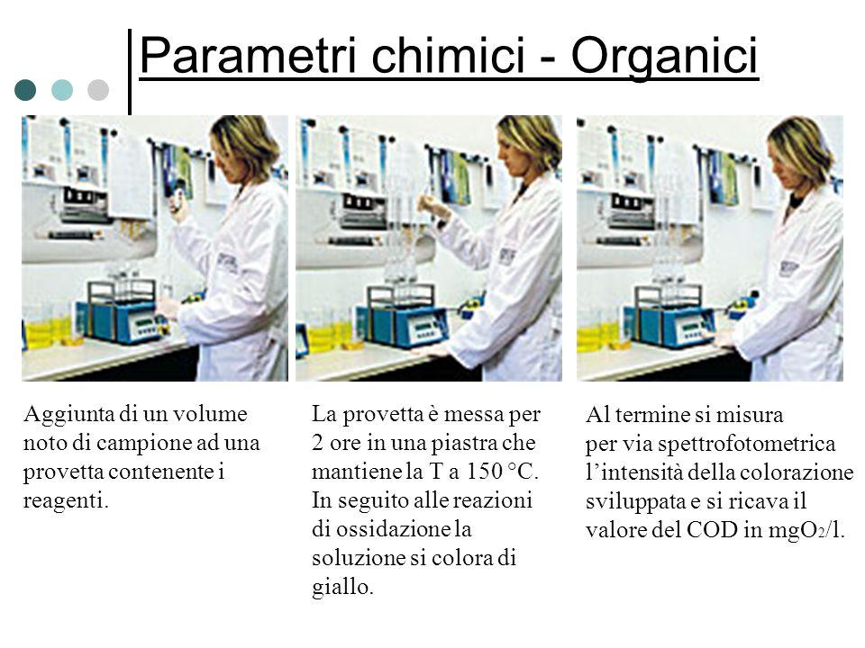 Parametri chimici - Organici Aggiunta di un volume noto di campione ad una provetta contenente i reagenti. La provetta è messa per 2 ore in una piastr
