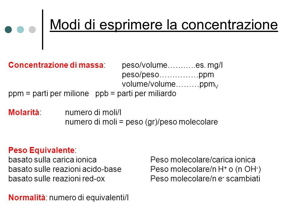 Modi di esprimere la concentrazione Concentrazione di massa: peso/volume………..es. mg/l peso/peso……………ppm volume/volume………ppm V ppm = parti per milione