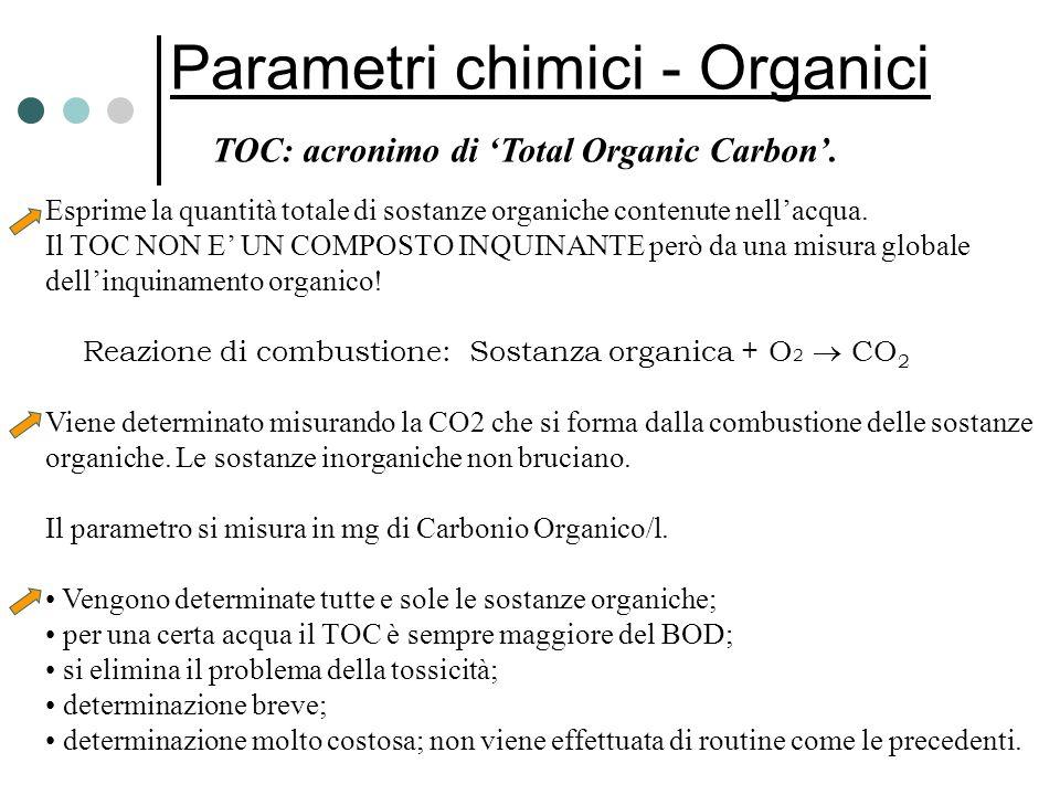 Parametri chimici - Organici TOC: acronimo di Total Organic Carbon. Esprime la quantità totale di sostanze organiche contenute nellacqua. Il TOC NON E