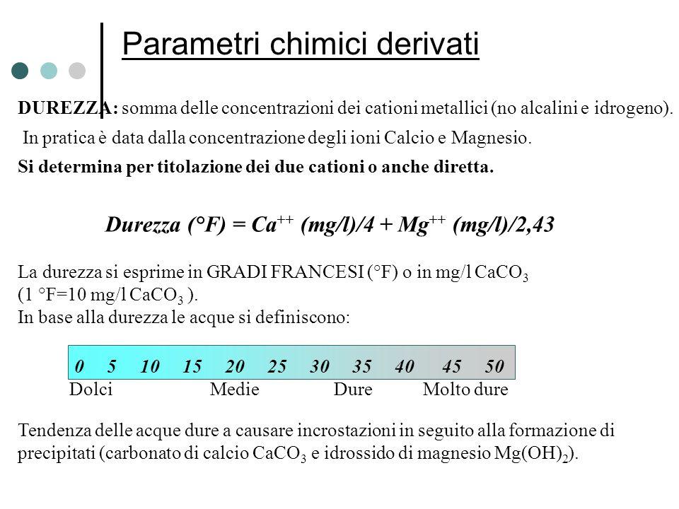 Parametri chimici derivati DUREZZA: somma delle concentrazioni dei cationi metallici (no alcalini e idrogeno). In pratica è data dalla concentrazione