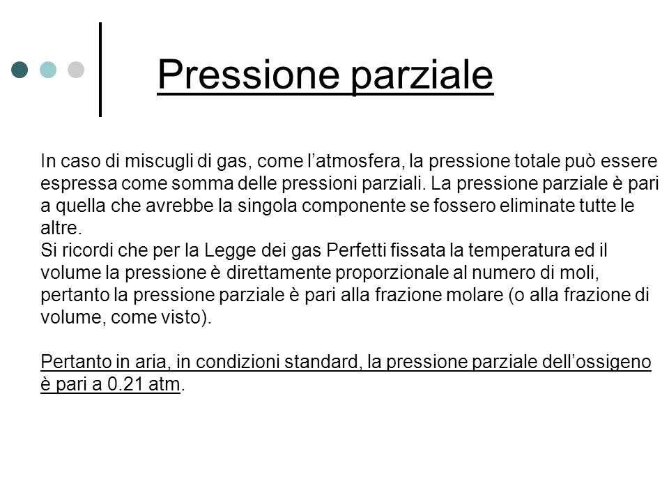 Pressione parziale In caso di miscugli di gas, come latmosfera, la pressione totale può essere espressa come somma delle pressioni parziali. La pressi