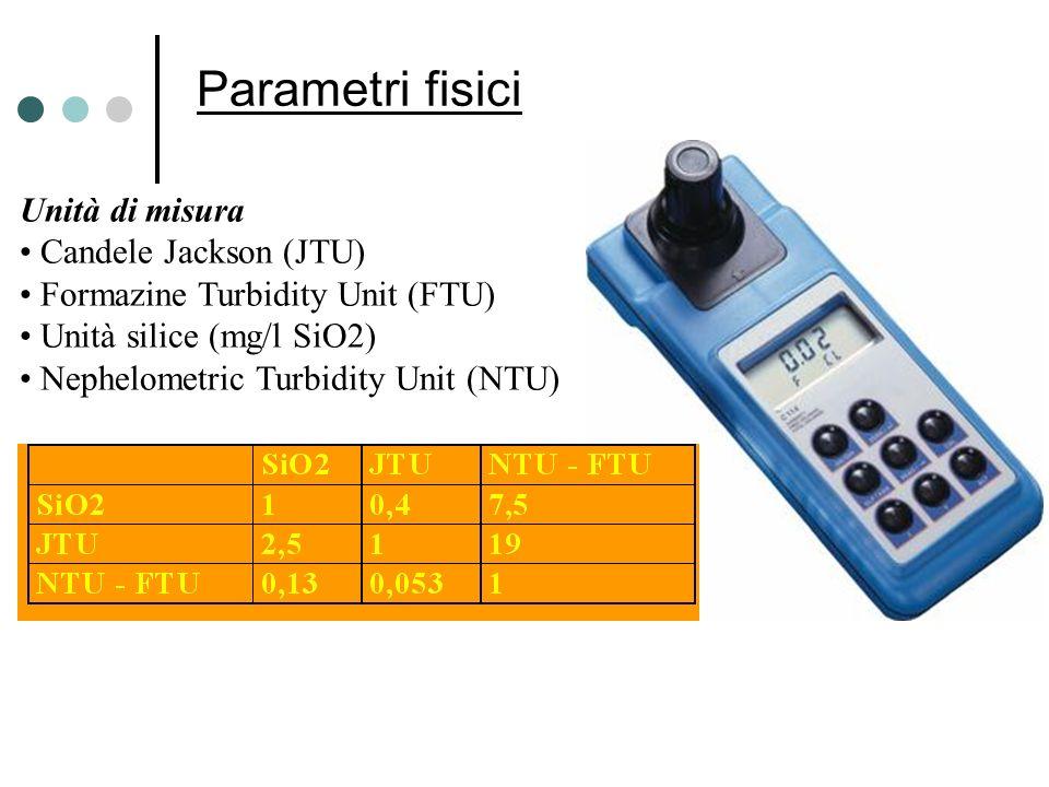 Parametri fisici Unità di misura Candele Jackson (JTU) Formazine Turbidity Unit (FTU) Unità silice (mg/l SiO2) Nephelometric Turbidity Unit (NTU)