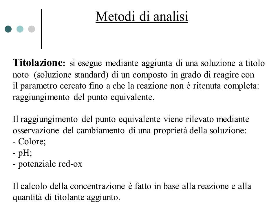 Metodi di analisi Titolazione : si esegue mediante aggiunta di una soluzione a titolo noto (soluzione standard) di un composto in grado di reagire con