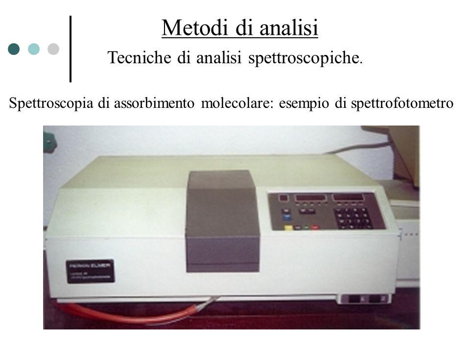 Metodi di analisi Tecniche di analisi spettroscopiche. Spettroscopia di assorbimento molecolare: esempio di spettrofotometro
