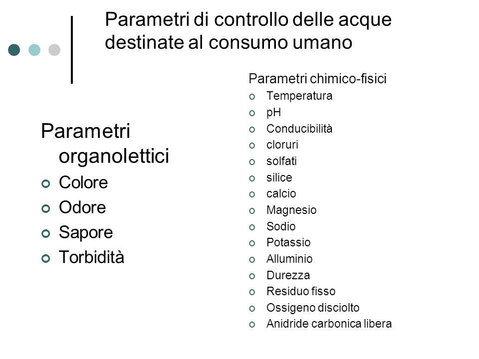 Parametri di controllo delle acque destinate al consumo umano Parametri organolettici Colore Odore Sapore Torbidità Parametri chimico-fisici Temperatu