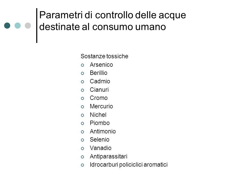 Parametri di controllo delle acque destinate al consumo umano Sostanze tossiche Arsenico Berillio Cadmio Cianuri Cromo Mercurio Nichel Piombo Antimoni