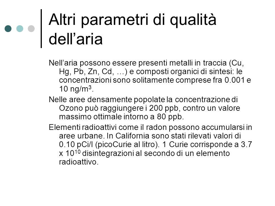 Altri parametri di qualità dellaria Nellaria possono essere presenti metalli in traccia (Cu, Hg, Pb, Zn, Cd, …) e composti organici di sintesi: le con