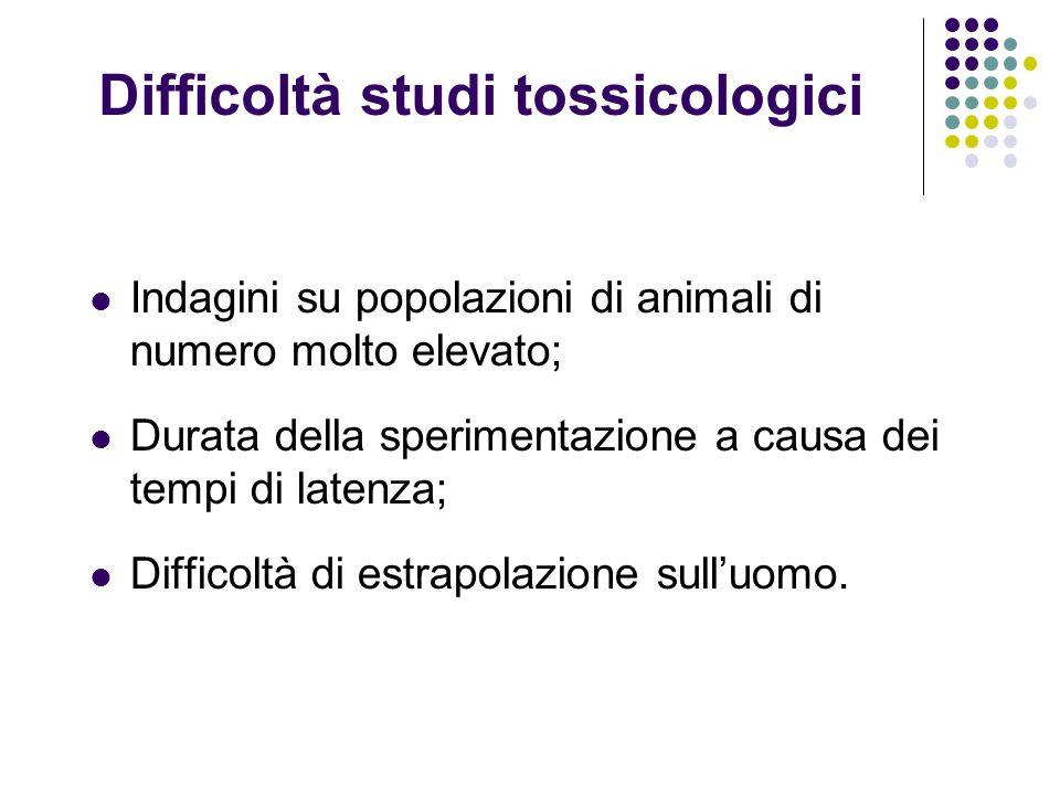 Difficoltà studi tossicologici Indagini su popolazioni di animali di numero molto elevato; Durata della sperimentazione a causa dei tempi di latenza; Difficoltà di estrapolazione sulluomo.