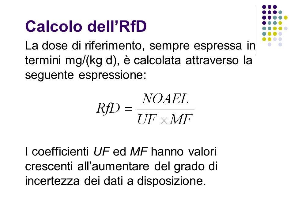 Calcolo dellRfD La dose di riferimento, sempre espressa in termini mg/(kg d), è calcolata attraverso la seguente espressione: I coefficienti UF ed MF hanno valori crescenti allaumentare del grado di incertezza dei dati a disposizione.