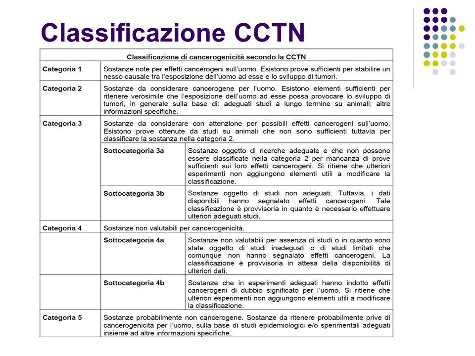 Classificazione CCTN