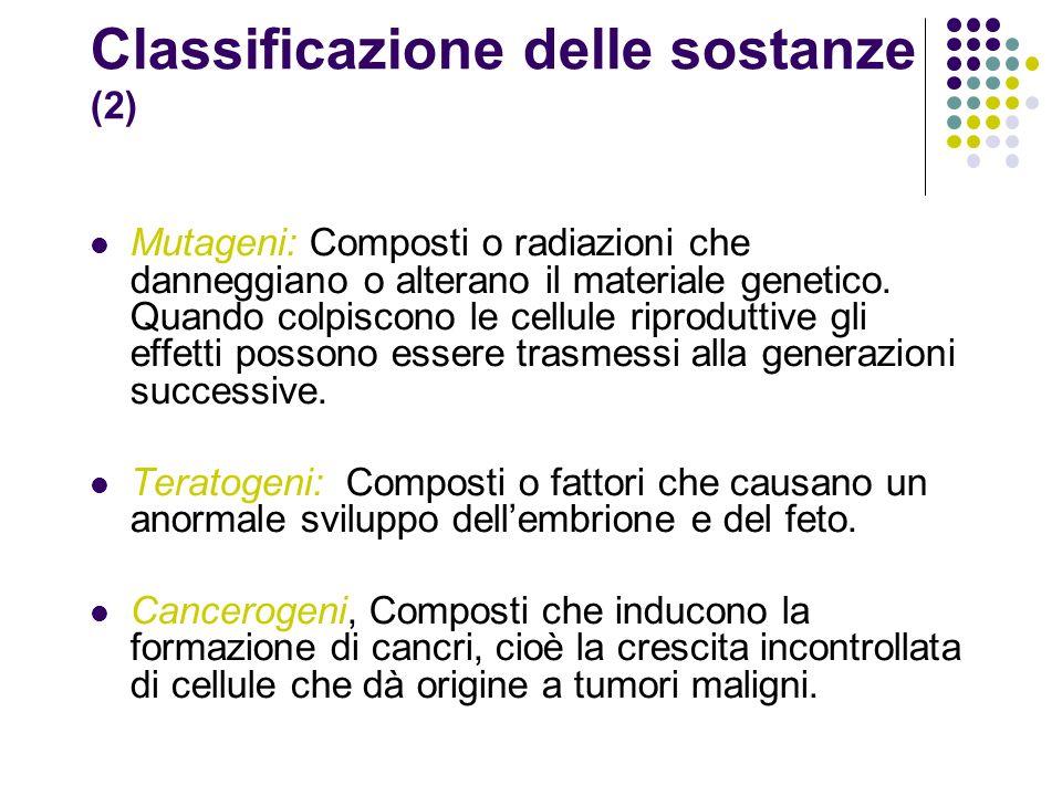 Classificazione delle sostanze (2) Mutageni: Composti o radiazioni che danneggiano o alterano il materiale genetico. Quando colpiscono le cellule ripr