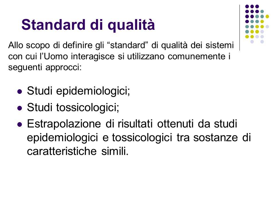 Standard di qualità Studi epidemiologici; Studi tossicologici; Estrapolazione di risultati ottenuti da studi epidemiologici e tossicologici tra sostanze di caratteristiche simili.