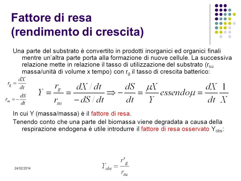 24/02/2014 Fattore di resa (rendimento di crescita) Una parte del substrato è convertito in prodotti inorganici ed organici finali mentre unaltra part