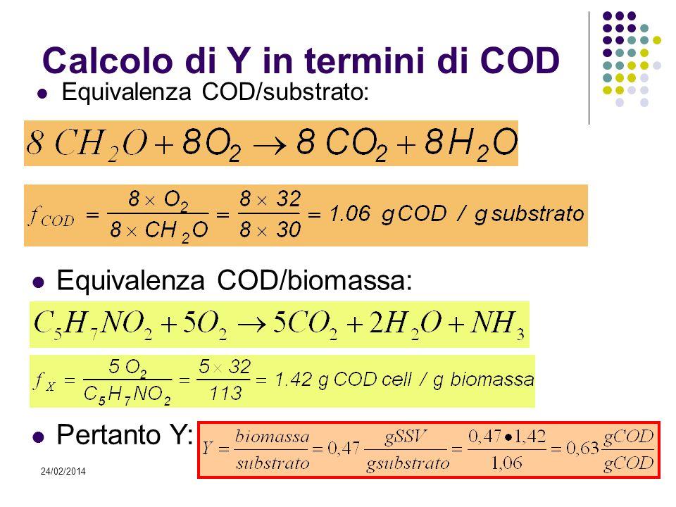24/02/2014 Calcolo di Y in termini di COD Equivalenza COD/substrato: Equivalenza COD/biomassa: Pertanto Y: