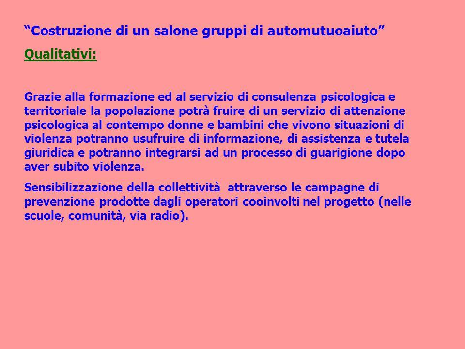 Costruzione di un salone gruppi di automutuoaiuto Qualitativi: Grazie alla formazione ed al servizio di consulenza psicologica e territoriale la popol