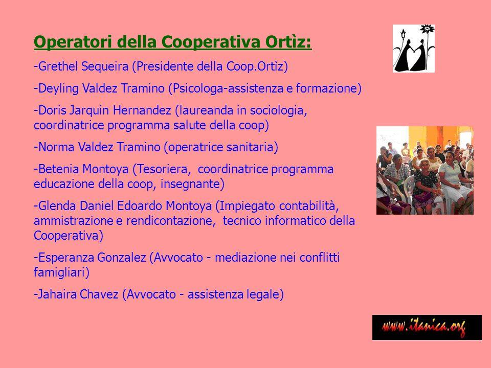 Operatori della Cooperativa Ortìz: -Grethel Sequeira (Presidente della Coop.Ortìz) -Deyling Valdez Tramino (Psicologa-assistenza e formazione) -Doris