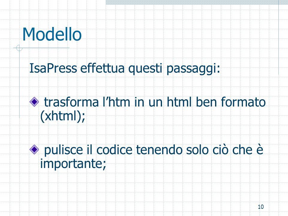 10 Modello IsaPress effettua questi passaggi: trasforma lhtm in un html ben formato (xhtml); pulisce il codice tenendo solo ciò che è importante;