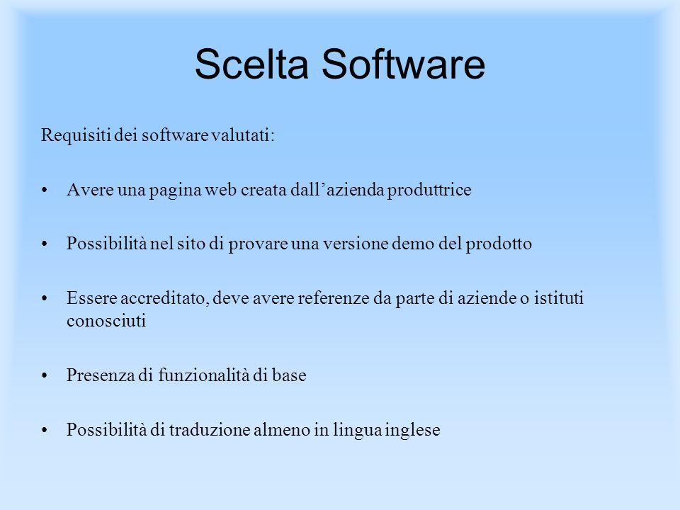 Scelta Software Requisiti dei software valutati: Avere una pagina web creata dallazienda produttrice Possibilità nel sito di provare una versione demo