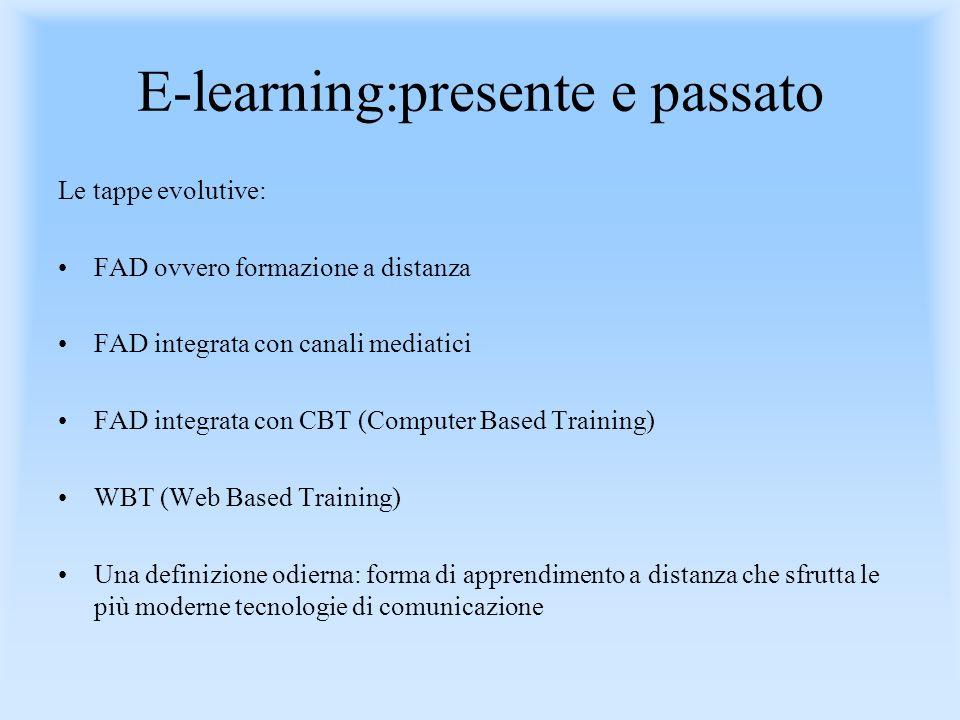 E-learning:presente e passato Le tappe evolutive: FAD ovvero formazione a distanza FAD integrata con canali mediatici FAD integrata con CBT (Computer