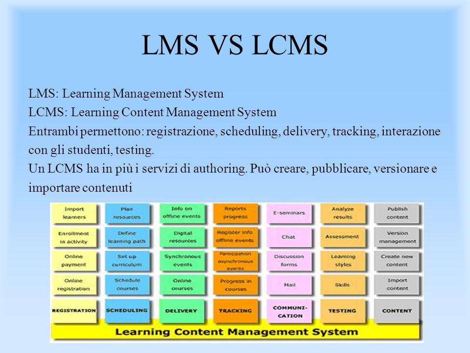 Standard nelle-learning Insieme di specifiche e raccomandazioni per la creazione, distribuzione e gestione di contenuti formativi.