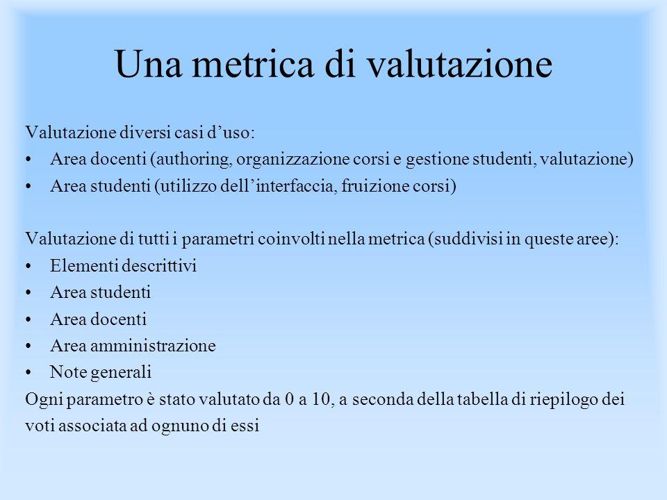 Una metrica di valutazione Valutazione diversi casi duso: Area docenti (authoring, organizzazione corsi e gestione studenti, valutazione) Area student