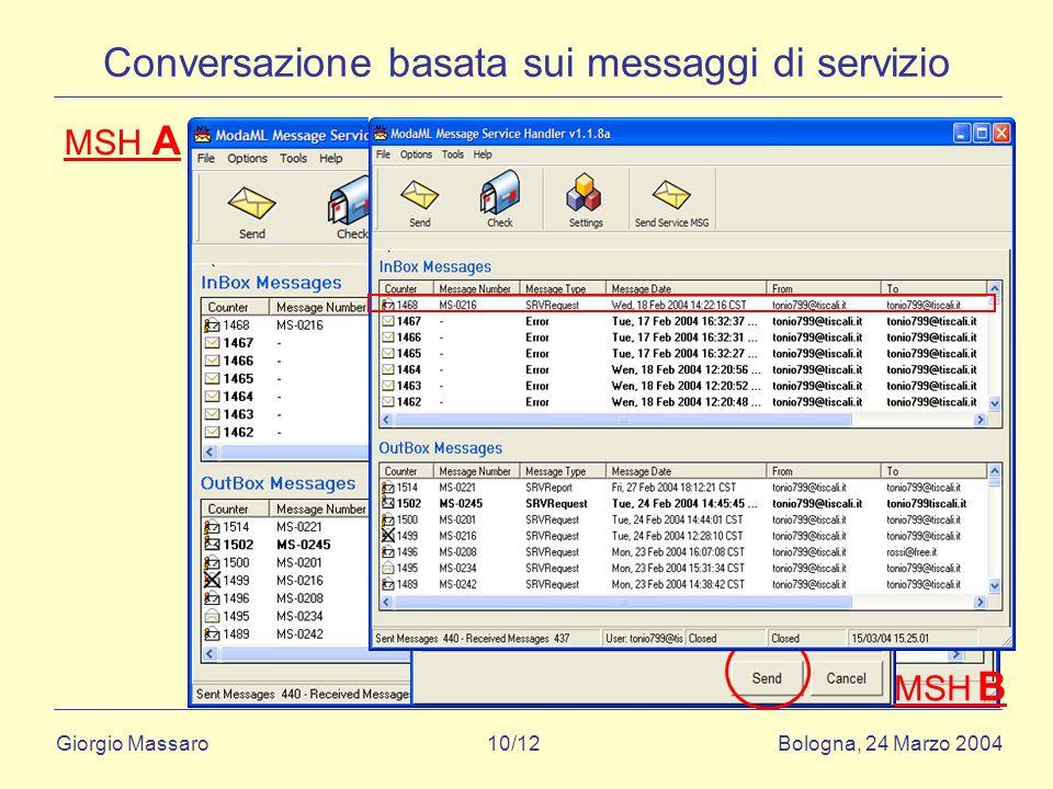 Giorgio Massaro Bologna, 24 Marzo 2004 10/12 Conversazione basata sui messaggi di servizio MSH A MSH B
