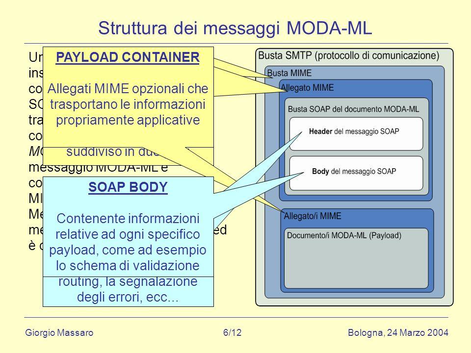 Giorgio Massaro Bologna, 24 Marzo 2004 6/12 Struttura dei messaggi MODA-ML Uno o più documenti MODA-ML, inseriti in una busta SMTP e codificati secondo la struttura SOAP definita dal protocollo di trasporto di MODA-ML, compongono un messaggio MODA-ML.