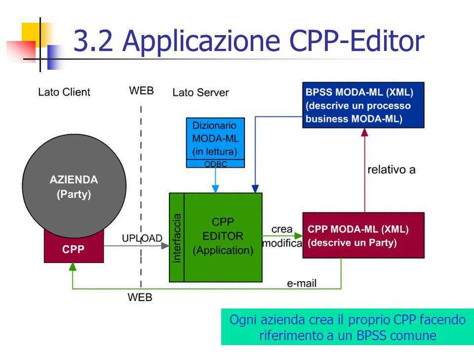 3.2 Applicazione CPP-Editor Ogni azienda crea il proprio CPP facendo riferimento a un BPSS comune