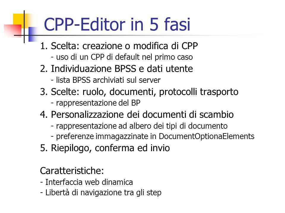 CPP-Editor in 5 fasi 1. Scelta: creazione o modifica di CPP - uso di un CPP di default nel primo caso 2. Individuazione BPSS e dati utente - lista BPS