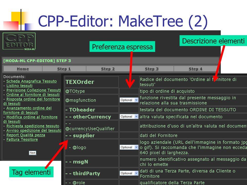 CPP-Editor: MakeTree (2) Descrizione elementi Tag elementi Preferenza espressa