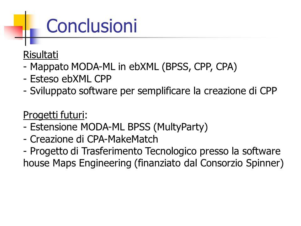 Conclusioni Risultati - Mappato MODA-ML in ebXML (BPSS, CPP, CPA) - Esteso ebXML CPP - Sviluppato software per semplificare la creazione di CPP Proget