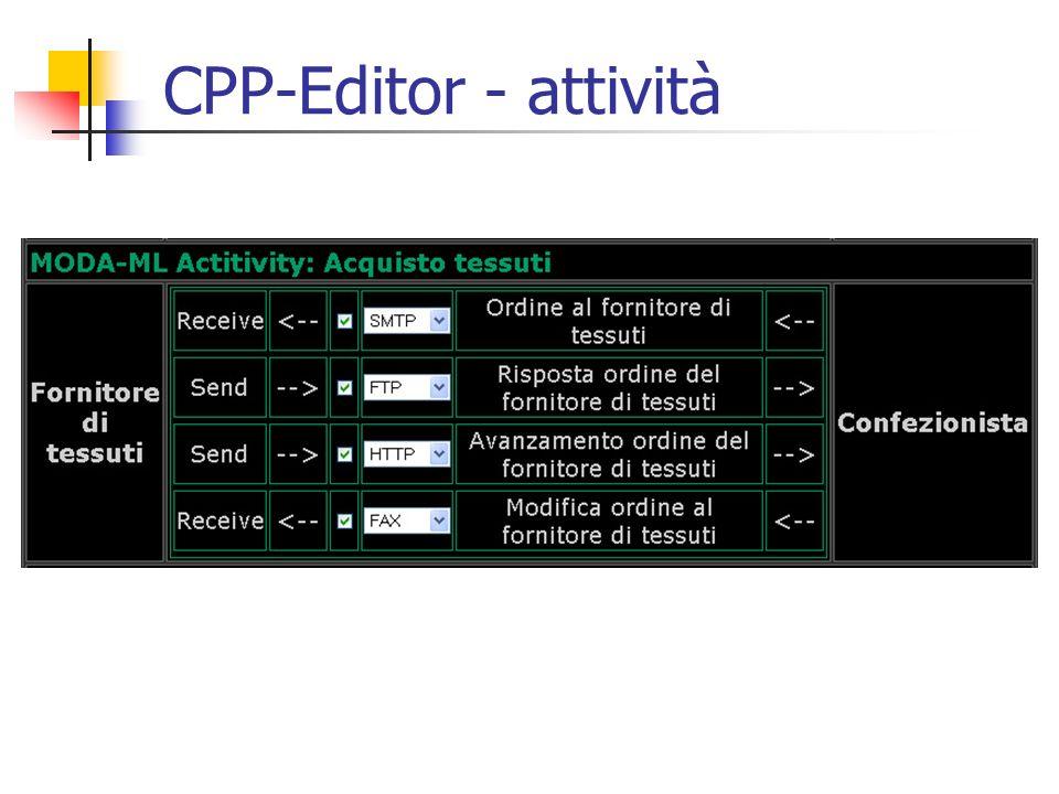CPP-Editor - attività