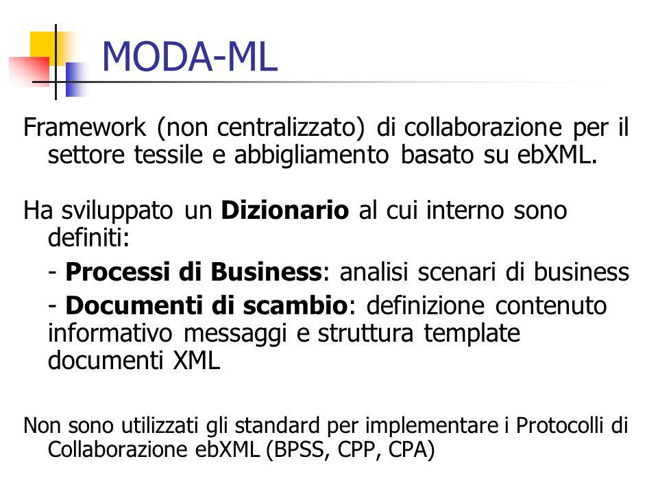 MODA-ML Framework (non centralizzato) di collaborazione per il settore tessile e abbigliamento basato su ebXML. Ha sviluppato un Dizionario al cui int