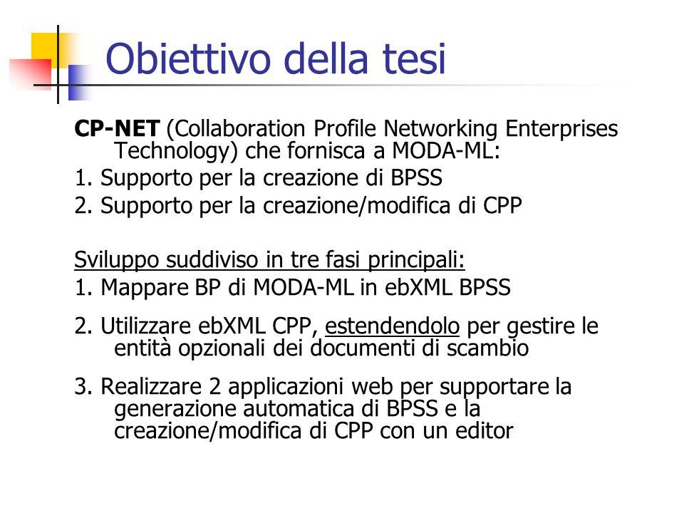 Obiettivo della tesi CP-NET (Collaboration Profile Networking Enterprises Technology) che fornisca a MODA-ML: 1. Supporto per la creazione di BPSS 2.