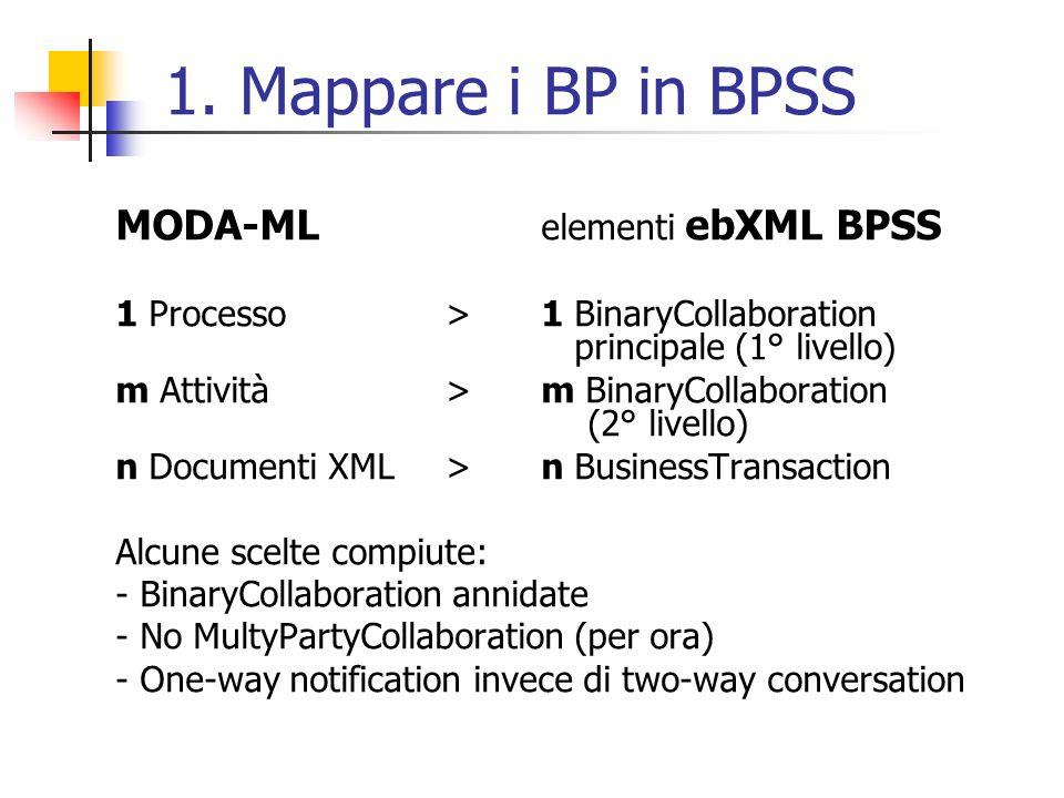 1. Mappare i BP in BPSS MODA-ML elementi ebXML BPSS 1 Processo > 1 BinaryCollaboration principale (1° livello) m Attività >m BinaryCollaboration (2° l