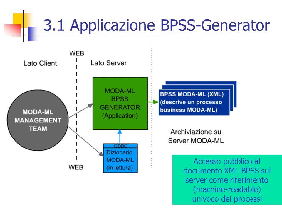 3.1 Applicazione BPSS-Generator Accesso pubblico al documento XML BPSS sul server come riferimento (machine-readable) univoco dei processi