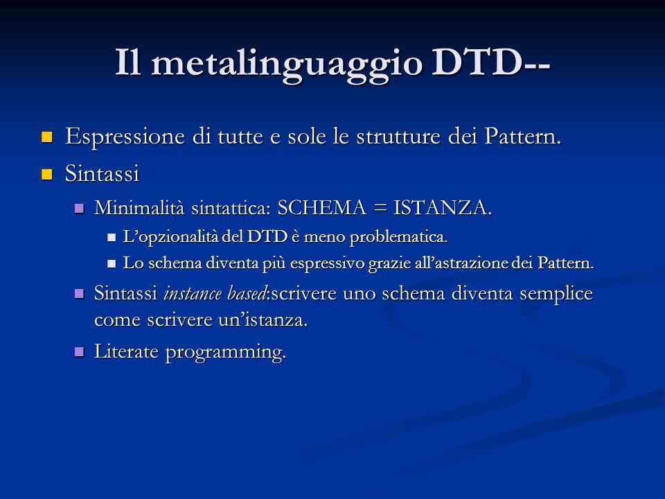 Il metalinguaggio DTD-- Espressione di tutte e sole le strutture dei Pattern. Espressione di tutte e sole le strutture dei Pattern. Sintassi Sintassi
