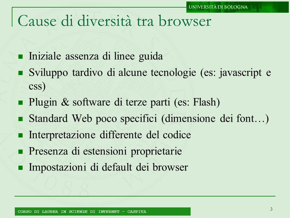 3 Cause di diversità tra browser Iniziale assenza di linee guida Sviluppo tardivo di alcune tecnologie (es: javascript e css) Plugin & software di ter