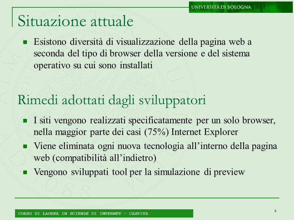 4 Situazione attuale CORSO DI LAUREA IN SCIENZE DI INTERNET – CASPITA Rimedi adottati dagli sviluppatori I siti vengono realizzati specificatamente pe
