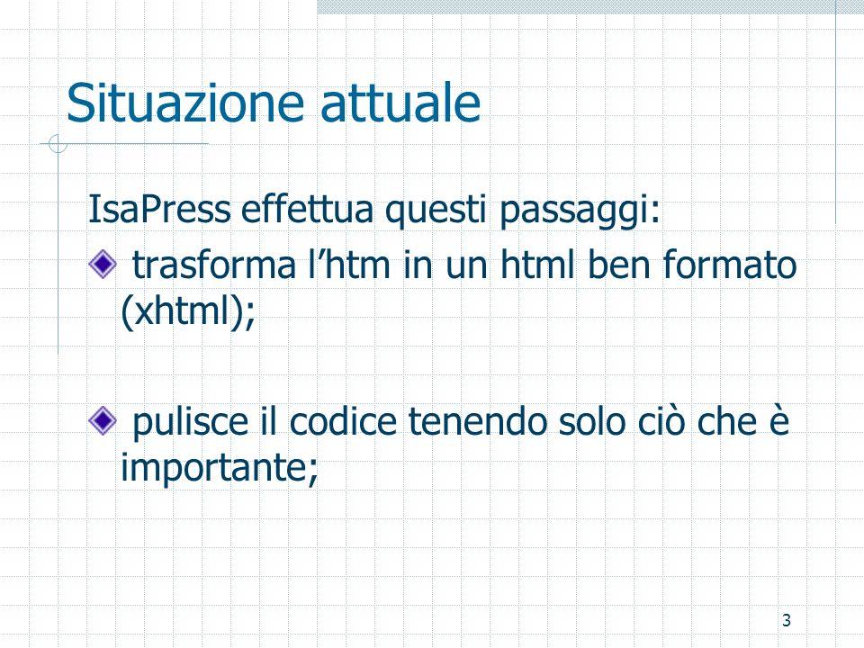 3 Situazione attuale IsaPress effettua questi passaggi: trasforma lhtm in un html ben formato (xhtml); pulisce il codice tenendo solo ciò che è importante;