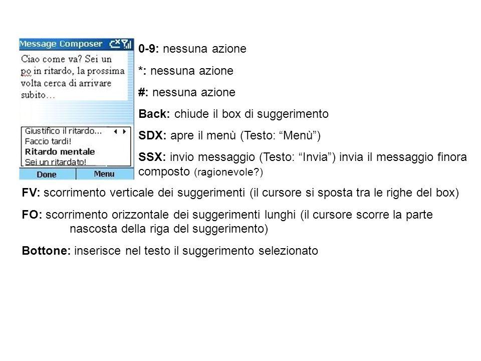 0-9: nessuna azione *: nessuna azione #: nessuna azione Back: chiude il box di suggerimento SDX: apre il menù (Testo: Menù) SSX: invio messaggio (Testo: Invia) invia il messaggio finora composto (ragionevole?) FV: scorrimento verticale dei suggerimenti (il cursore si sposta tra le righe del box) FO: scorrimento orizzontale dei suggerimenti lunghi (il cursore scorre la parte nascosta della riga del suggerimento) Bottone: inserisce nel testo il suggerimento selezionato