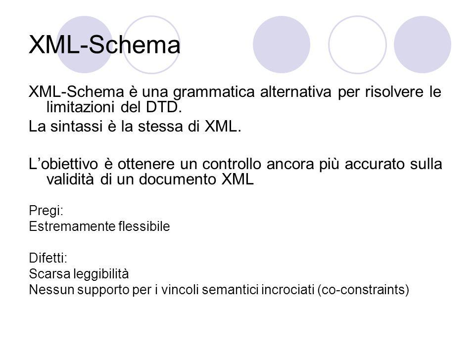 DTD++ Un buon compromesso che racchiude in sé: i vantaggi della sintassi DTD, semplice e intuitiva il potere espressivo di XML Schema approvato dal W3C.