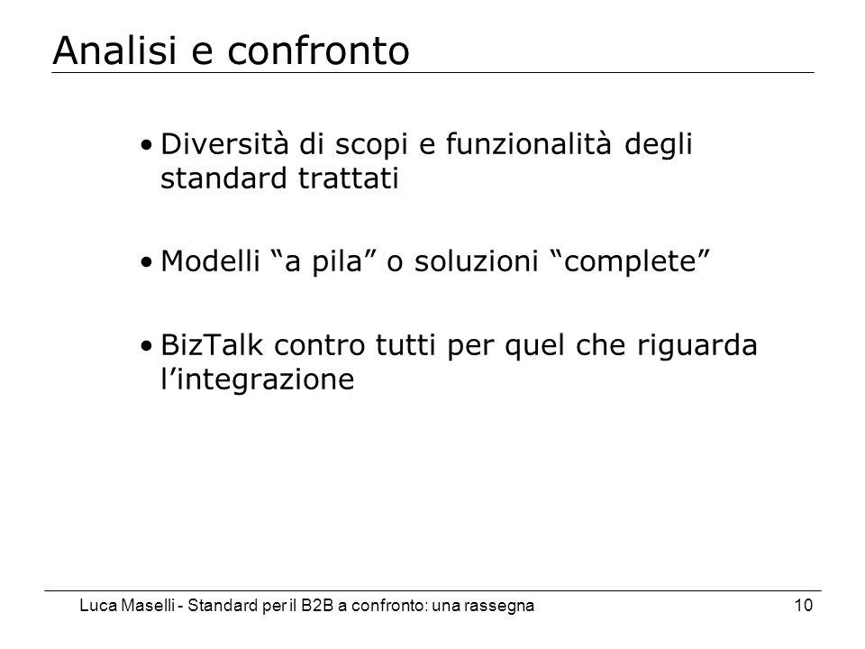 Luca Maselli - Standard per il B2B a confronto: una rassegna10 Analisi e confronto Diversità di scopi e funzionalità degli standard trattati Modelli a pila o soluzioni complete BizTalk contro tutti per quel che riguarda lintegrazione