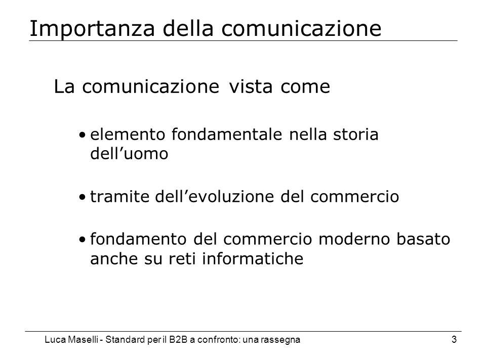 Luca Maselli - Standard per il B2B a confronto: una rassegna3 Importanza della comunicazione La comunicazione vista come elemento fondamentale nella storia delluomo tramite dellevoluzione del commercio fondamento del commercio moderno basato anche su reti informatiche