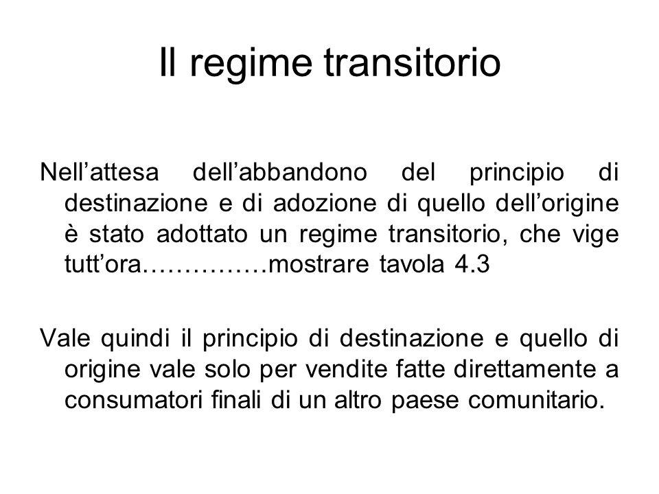 Il regime transitorio Nellesempio fatto….