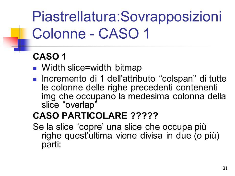 31 Piastrellatura:Sovrapposizioni Colonne - CASO 1 CASO 1 Width slice=width bitmap Incremento di 1 dellattributo colspan di tutte le colonne delle righe precedenti contenenti img che occupano la medesima colonna della slice overlap CASO PARTICOLARE .