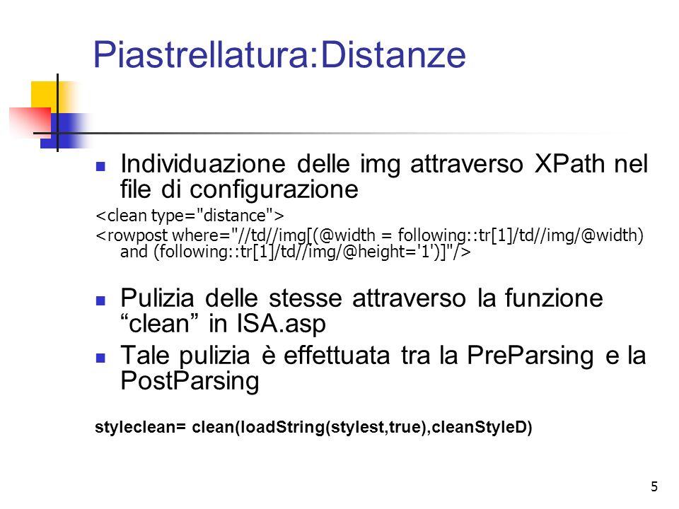 5 Piastrellatura:Distanze Individuazione delle img attraverso XPath nel file di configurazione Pulizia delle stesse attraverso la funzione clean in ISA.asp Tale pulizia è effettuata tra la PreParsing e la PostParsing styleclean= clean(loadString(stylest,true),cleanStyleD)